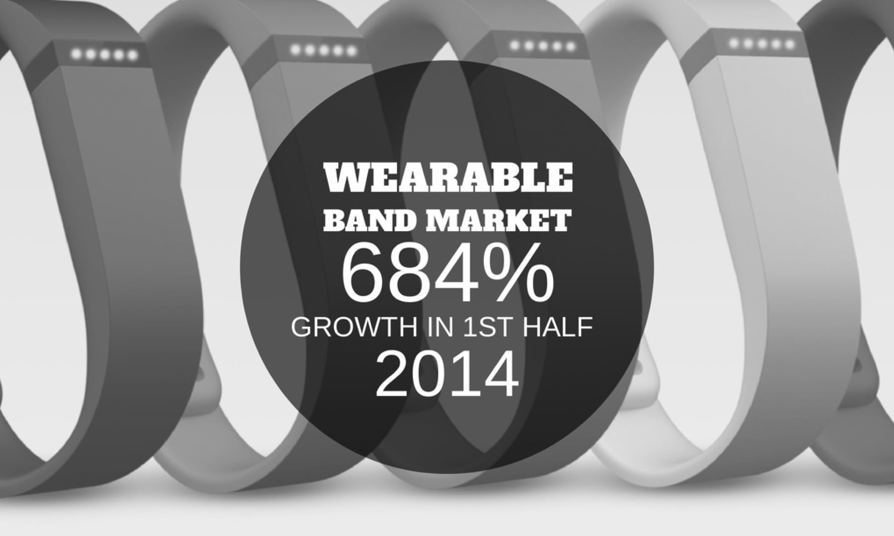Wearable Band Market Skyrockets