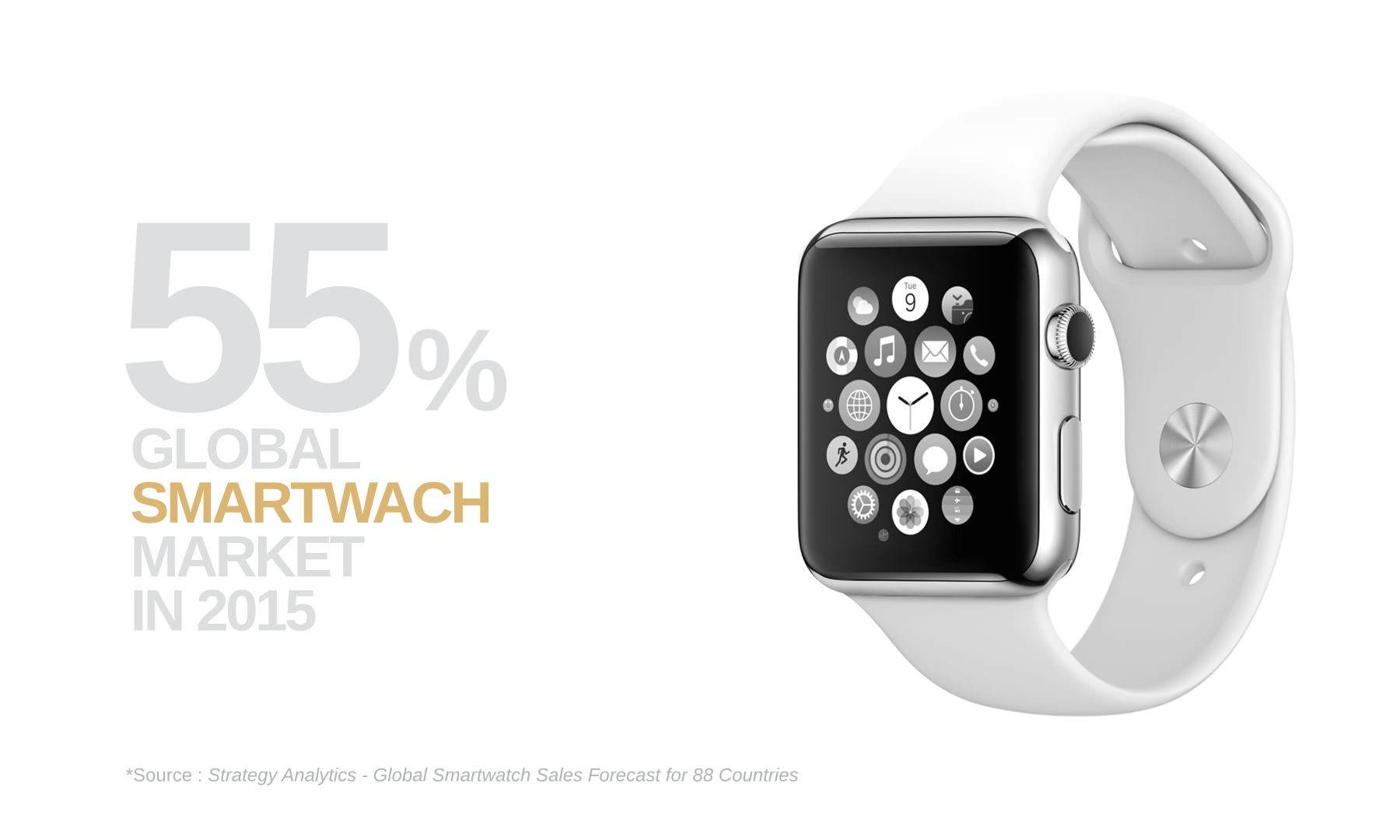 15M AppleWatch Forecast in 2015